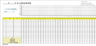 工廠管理控制表圖片